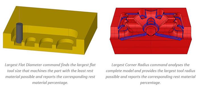 Ezcam-Largest-Flat-Diameter